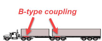 b-type_coupling